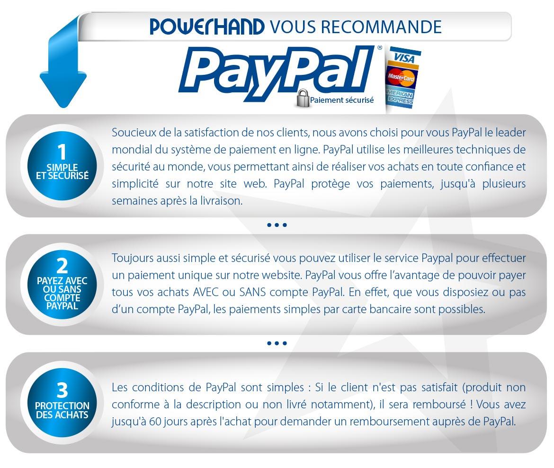 les points forts de la méthode de paiement paypal sur powerhand