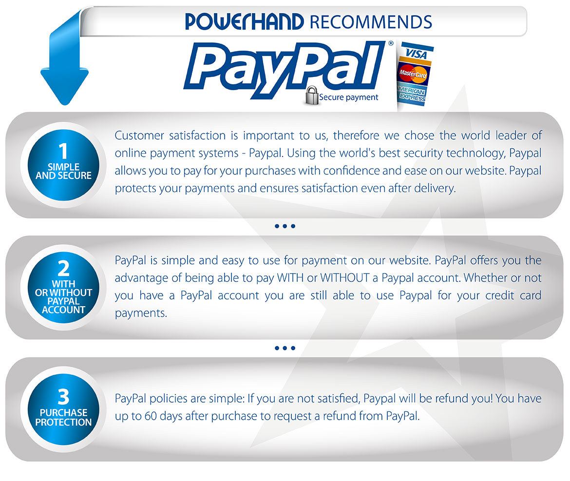 secure payment conditions by paypal