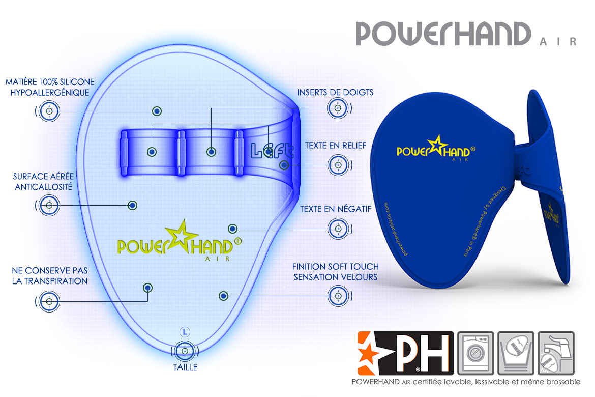 descriptifs des points forts des gants powerhand air
