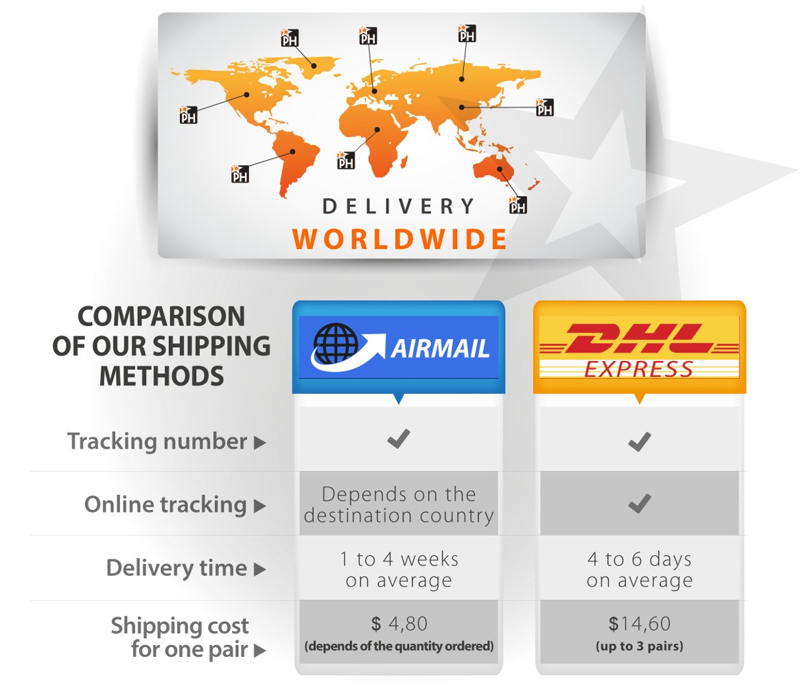 comparison of our shipping methods